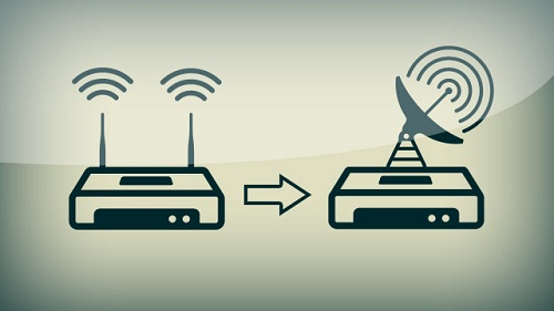 Boost Your WiFi Signal at Home